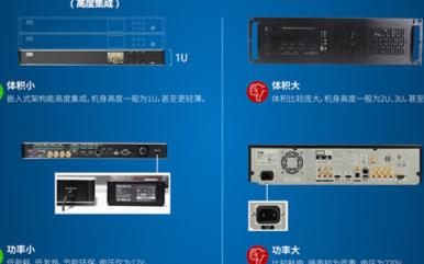如何有效区别PC架构和嵌入式架构的录播主机
