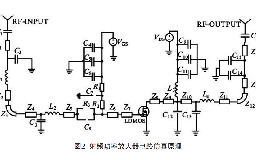 怎么样才能设计实现射频功率放大器的稳定性