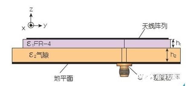 工作在2.4514GHz的能量收集片状天线的设计解决方案