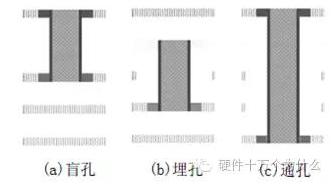 PCB电路板产生变形的具体原因分析