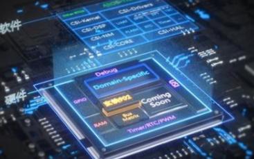 模拟IC是什么,它未来有何发展趋势