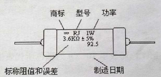 电阻器的识别方法