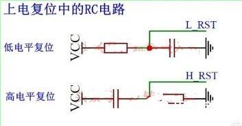 電容(rong)串電阻接地的(de)作(zuo)用