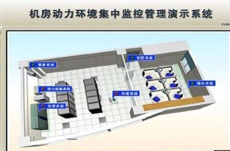 动力环境集中监控系统的架构、标准在3G综合解决方案中的应用