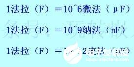 电容的容值单位_电容值的表示方法