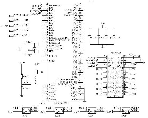 基于一种旋转LED屏的显示控制器设计方案