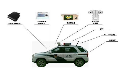 车载移动监控的组成、功能及特点分析