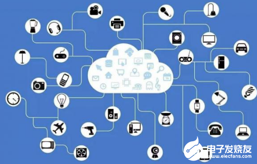 除了AI还有这些领域加速落地 科技浪潮的新时代正在逐渐开启