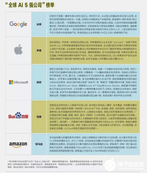 中国AI看百度已是行业共识 百度AI约等于中国A...