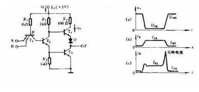 如何抑制电路设计时形成的尖峰电流