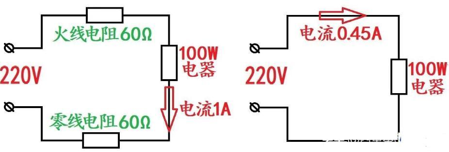 电线的长短对电流有影响吗