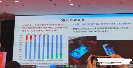 """5G+AI+工业互联网""推动数字经济快速发展,..."