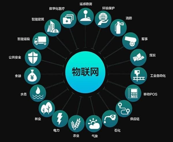 物联网感知层常见的关键技术及应用优势分析