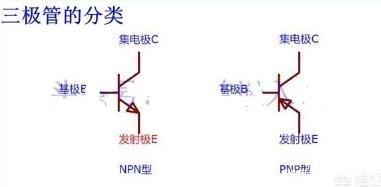 CPU如何控制双极性晶体管