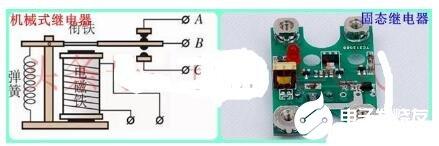固態繼電器與機械繼電器的區別