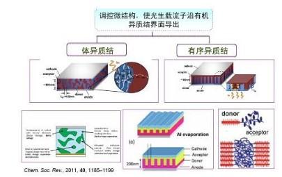 異質結電池應用技術優勢與挑戰并存,尚處小范圍試產階段