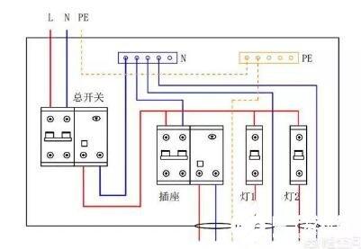 插座的零线和灯的零线可以共用吗