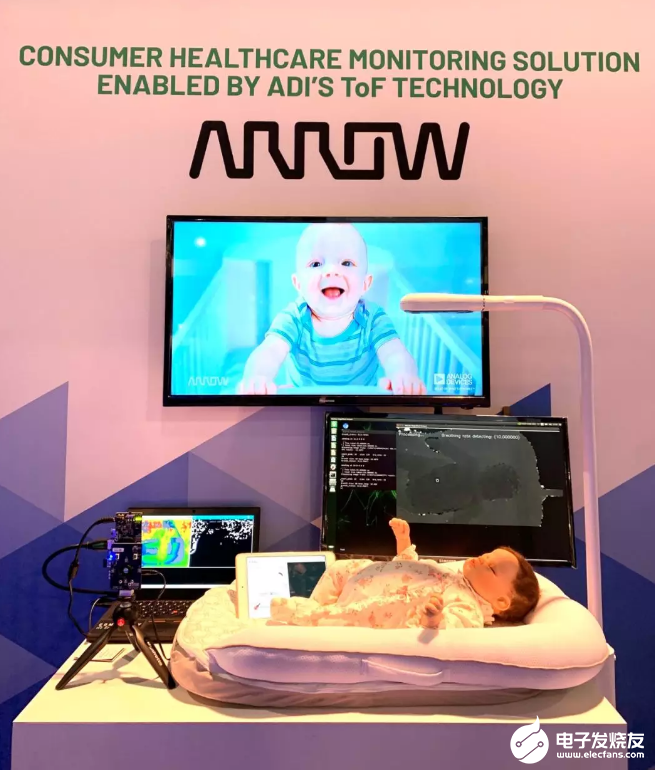 CES | 艾睿电子推出首个采用ADI的3D飞行时间技术针对健康护理产品的概念验证设计
