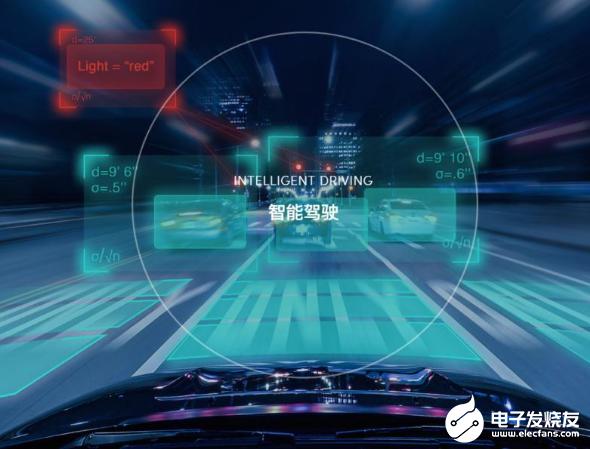 2019年自動駕駛的標志性事件回顧 無人駕駛時代...