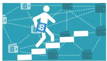 区块链在哪一些上对物联网改变了