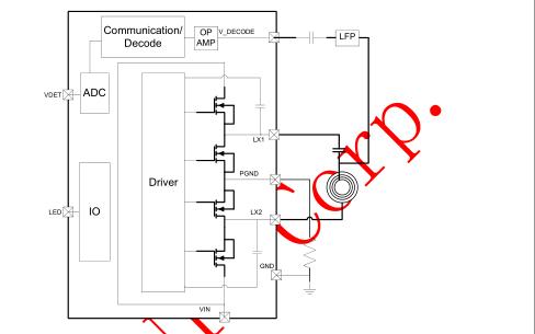 IP6805U无线充电发射端控制SoC芯片的数据手册和原理图和设计方案