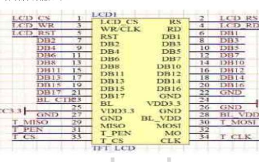 怎么样才能使用STM32芯片设计电压无功控制器人机交互界面