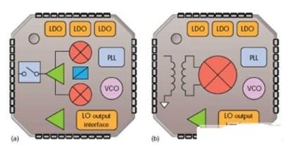 基于IP协议的LTE和WiMAX两种亚洲啪啪的对比