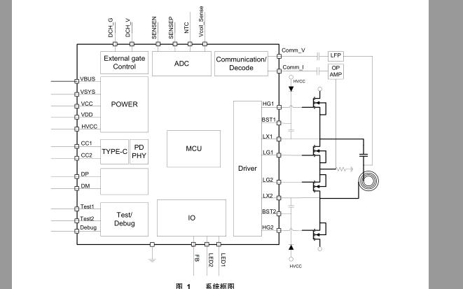 使用IP6808芯片实现无线充方案的资料合集