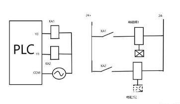 plc梯形图与继电器电路的区别