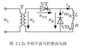 如何进行单相全控桥式整流电路的设计