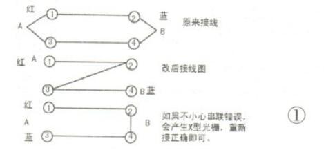 偏转线圈并联改串联的方法_偏转线圈的故障