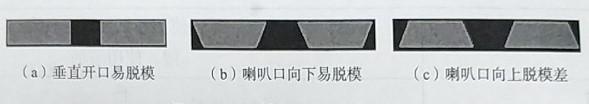 SMT加工中金属模板开口设计的要素有哪些