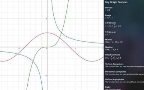 Windows计算器即将新上线方程可视化模式