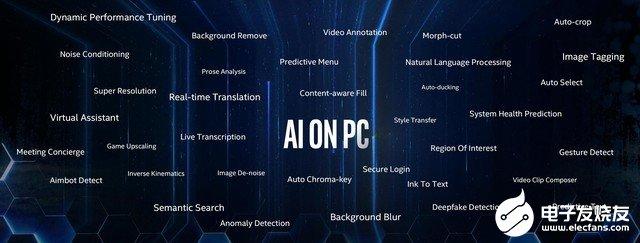 利用AI技术,英特尔让PC更加智能