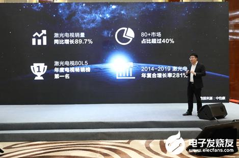 激光电视逆势高速前行 海信成2019中国电视最大亮点