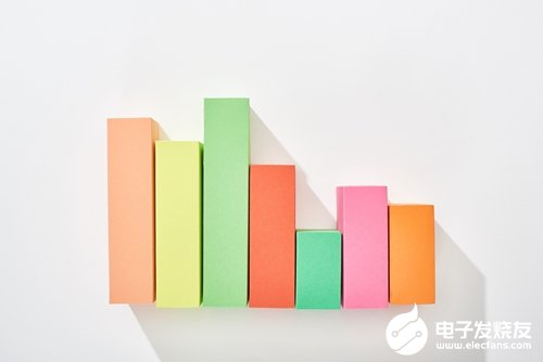 三安光电披露2019年年度业绩 LED行业前三季...
