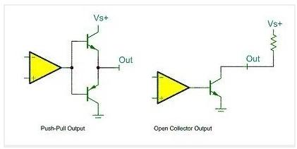 STM32单片机的GPIO模式解析