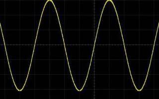 從信號完整性角度談選擇示波器