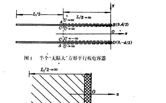 正方形平行板电容器的边缘效应的详细资料介绍
