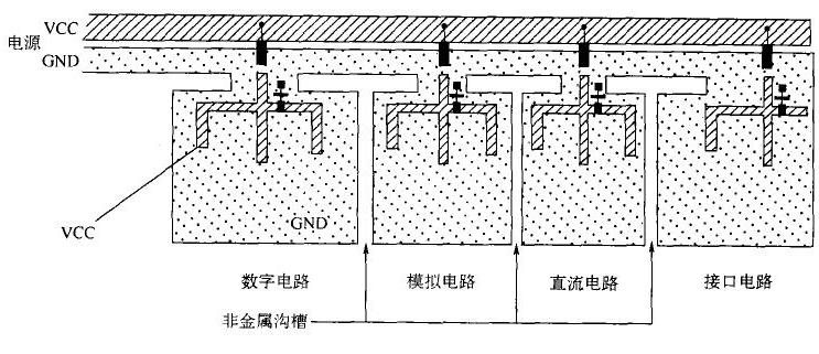 印制电路板元器件布局的基本原则解析