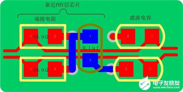 以太网在PCB电路布局布线中的应用解析