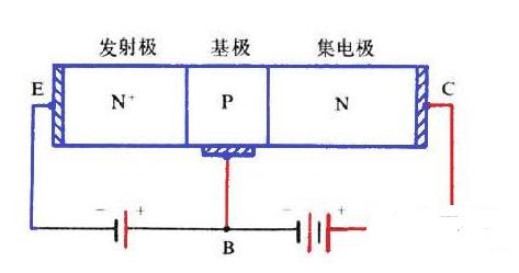 如何查看三极管集电极反向电压