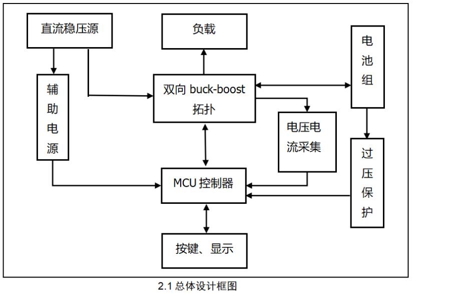 设计电池储能装置的双向DCDC变换器论文和原理图与PCB及程序免费下载