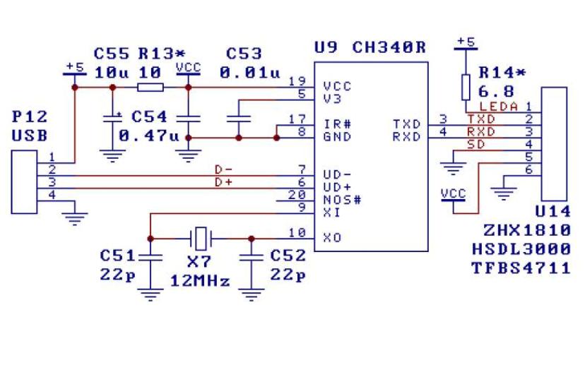 USB串口驱动程序主机的详细资料说明