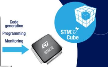 最近STM32CubeMX、IDE、Programmer更新了些什么内容
