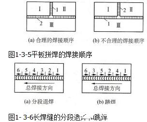 焊接應力的控制措施_焊后消除應力的方法