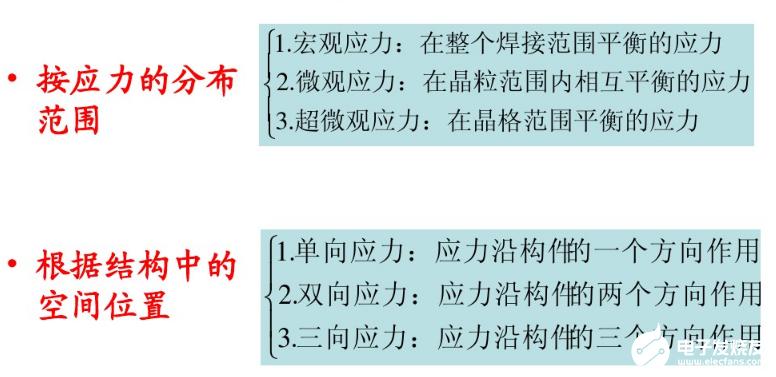 焊接殘余應力的特點_焊接殘余應力的分類