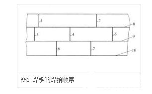 焊接殘余應力影響有哪些_焊接殘余應力的控制措施