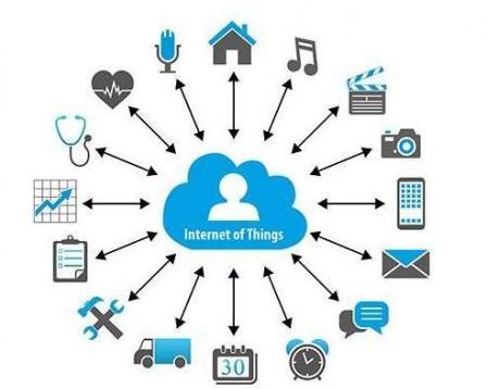 物联网应用和传感器至今联系有多深