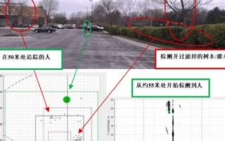毫米波傳感器兩種實現邊緣智能的方式介紹